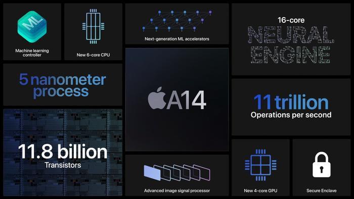 Đây là ngôi sao của sự kiện Apple: iPad Air hoàn toàn mới, đẹp không kém iPad Pro Ảnh 4