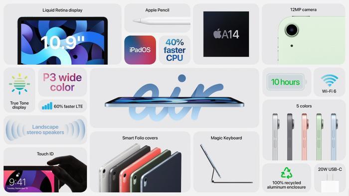 Đây là ngôi sao của sự kiện Apple: iPad Air hoàn toàn mới, đẹp không kém iPad Pro Ảnh 7