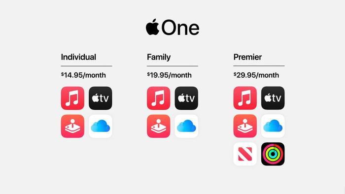 Apple ra mắt 'con át chủ bài' khi doanh số iPhone chững lại: Apple One Ảnh 2