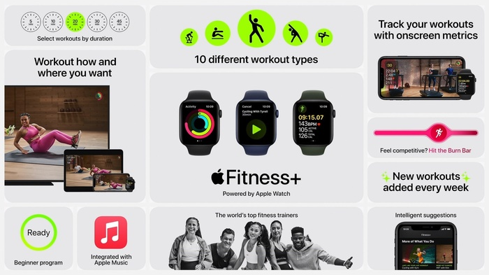 Apple ra mắt 'con át chủ bài' khi doanh số iPhone chững lại: Apple One Ảnh 1