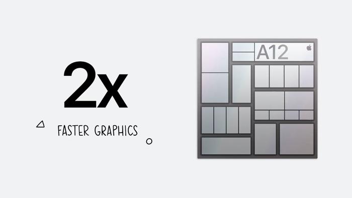 iPad 8 chính thức ra mắt: Thiết kế cũ nhưng giá quá 'thơm' Ảnh 7