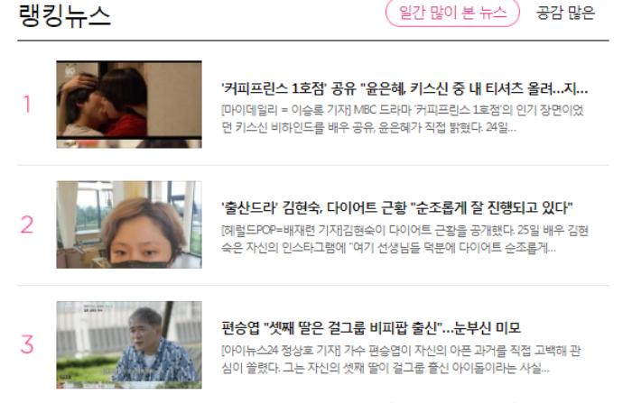 Gong Yoo sốc khi xem lại cảnh hôn 'ướt át' với Yoon Eun Hye: Lập tức đứng Top 1 Naver Ảnh 10