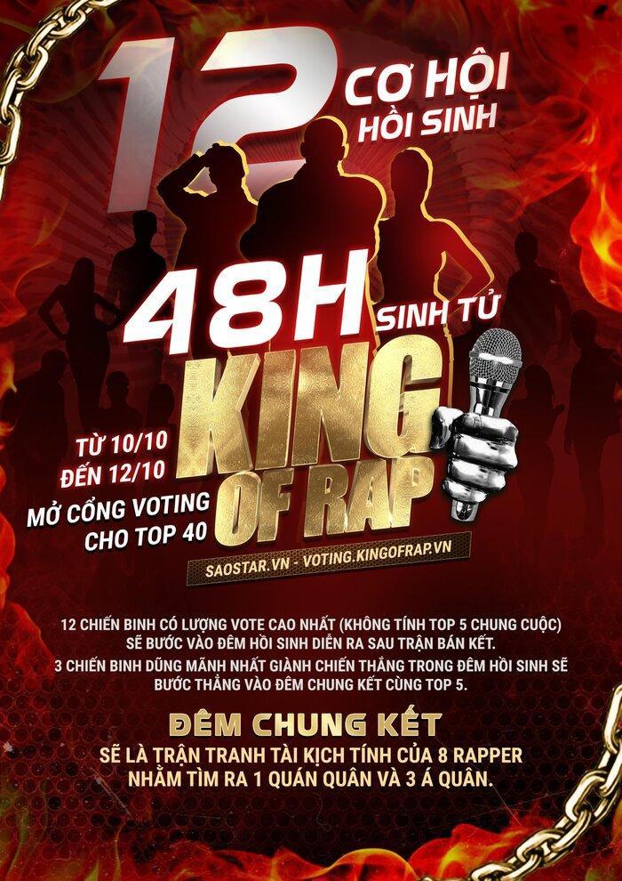 King Of Rap: Danh sách 20 thí sinh có lượng voting cao nhất - 12 suất vé Hồi sinh cạnh tranh khốc liệt Ảnh 21