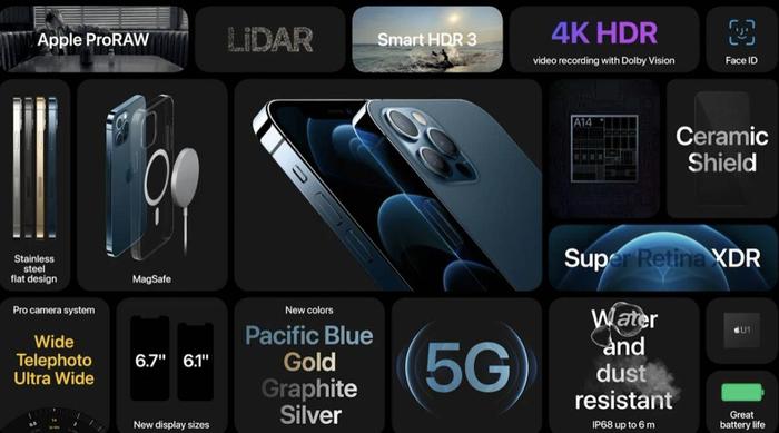iPhone 12 chính hãng sẽ có giá bao nhiêu khi về Việt Nam? Ảnh 6