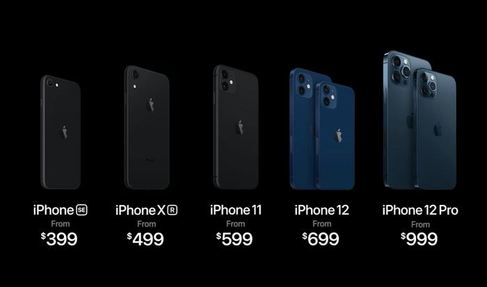 Apple đã cho chúng ta 'một cú lừa': Không phải ai cũng có thể mua iPhone 12 với giá 799 USD! Ảnh 1