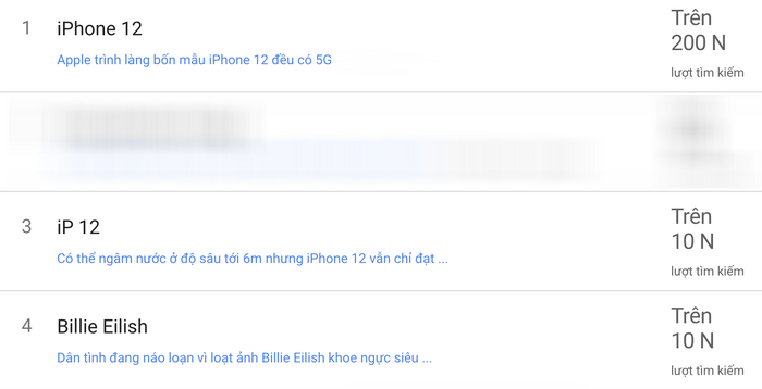 Đây là bằng chứng cho thấy người Việt Nam 'mê mệt' iPhone 12 như thế nào Ảnh 3