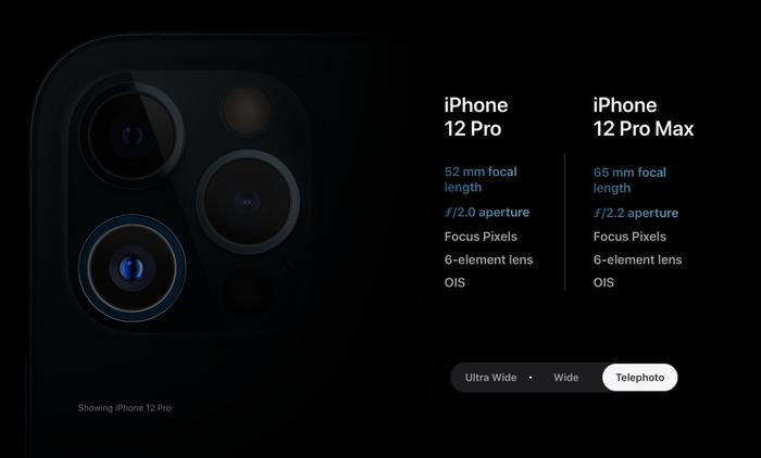 iPhone 12 Pro Max là phiên bản duy nhất trong bộ 4 trang bị công nghệ đặc biệt này Ảnh 4