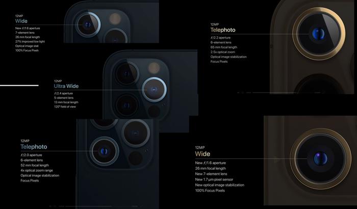 iPhone 12 Pro Max là phiên bản duy nhất trong bộ 4 trang bị công nghệ đặc biệt này Ảnh 2
