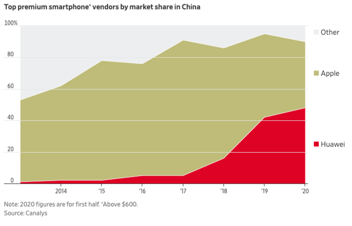Đây là niềm hi vọng của Apple và iPhone 12 ở Trung Quốc Ảnh 2