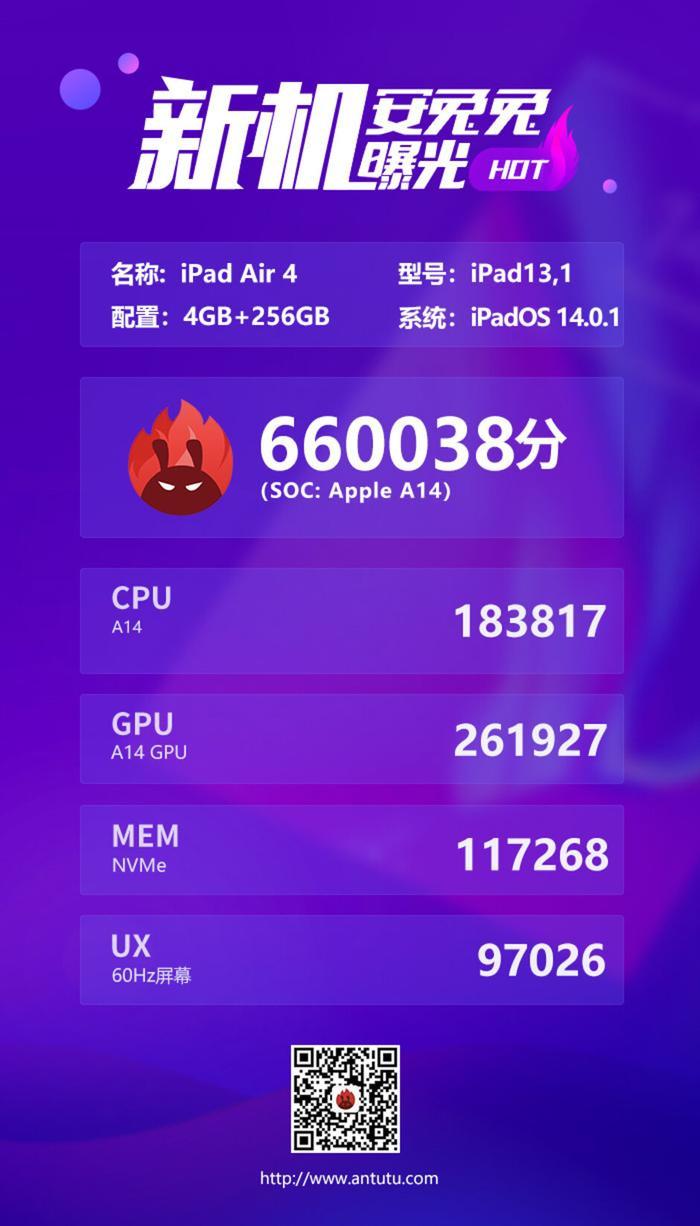 Nghi vấn Apple tự bóp hiệu năng của chip Apple A14 trên iPhone 12 Ảnh 2