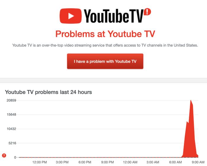 YouTube sập trên toàn cầu, không thể xem video: Google chính thức lên tiếng Ảnh 3