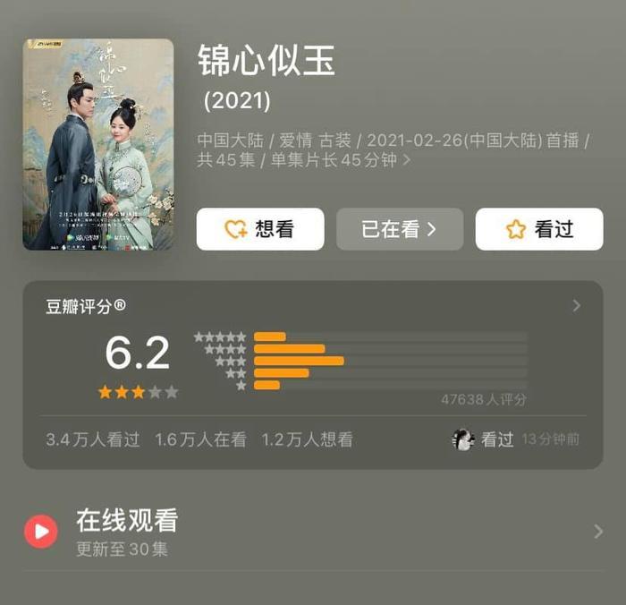 Cẩm tâm tựa ngọc của Đàm Tùng Vận 'hất cẳng' Sáng tạo doanh 2021 khỏi top 1, trở thành phim hot nhất Ảnh 9