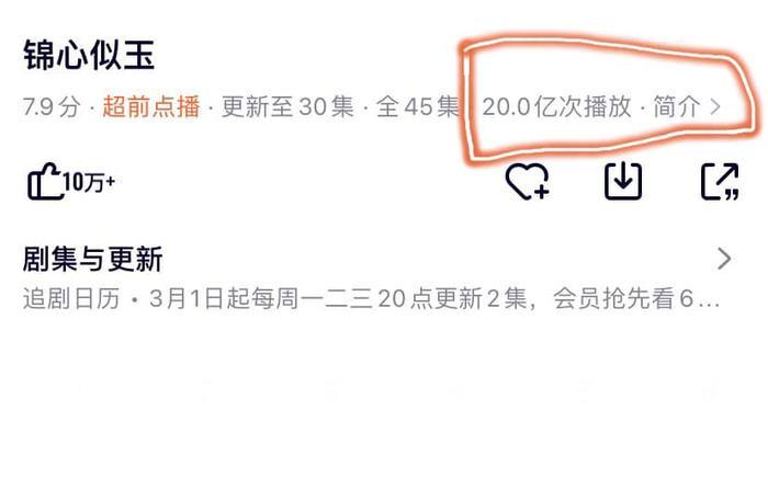 Cẩm tâm tựa ngọc của Đàm Tùng Vận 'hất cẳng' Sáng tạo doanh 2021 khỏi top 1, trở thành phim hot nhất Ảnh 4