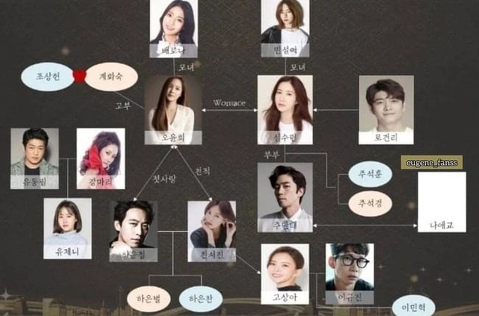 Cha Eun Woo (ASTRO) không tham gia 'Penthouse 2'? Ảnh 4