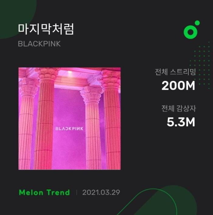 Chỉ trong 1 buổi sáng, BlackPink có đến 3 hit cán mốc lượt stream 'đỉnh' trên hệ thống Hàn và quốc tế Ảnh 3