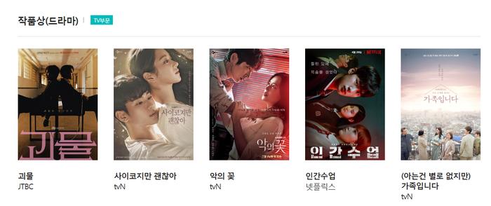 Đề cử 'Baeksang 2021': Kim So Yeon kèn cựa Seo Ye Ji, Song Joong Ki đối đầu Lee Jun Ki - Kim Soo Hyun! Ảnh 1