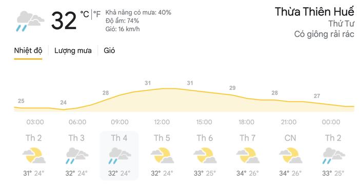 Dự báo thời tiết hôm nay và ngày mai 21/4: Hà Nội, TPHCM tiếp tục đón mưa dông Ảnh 5