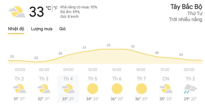 Dự báo thời tiết hôm nay và ngày mai 21/4: Hà Nội, TPHCM tiếp tục đón mưa dông Ảnh 3