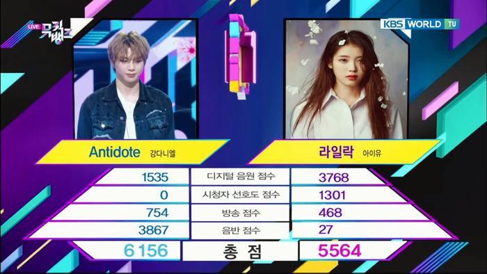Kang Deniel thắng IU trên show âm nhạc, nhưng màn encore lại gây tranh cãi vì live quá tệ? Ảnh 1