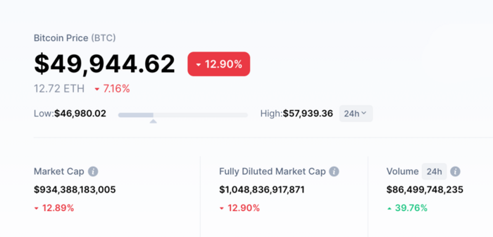 Elon Musk 'bẻ kèo', ngừng chấp nhận Bitcoin là phương thức thanh toán Ảnh 3
