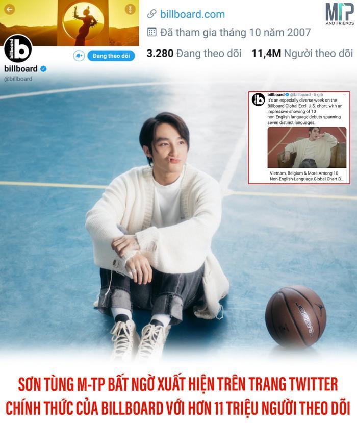 Sơn Tùng bất ngờ xuất hiện trên tài khoản Twitter của Billboard với hơn 11 triệu lượt theo dõi Ảnh 1