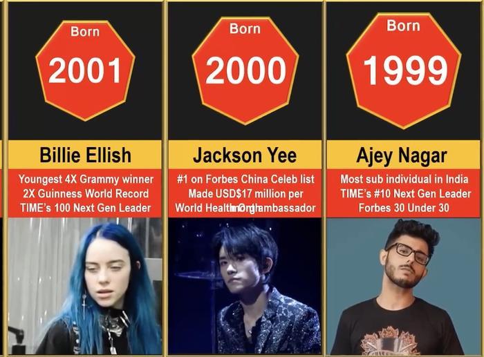 V (BTS) - Dịch Dương Thiên Tỉ là 2 sao châu Á duy nhất được vinh danh cùng Barack Obama, Taylor Swift Ảnh 9