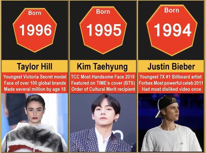 V (BTS) - Dịch Dương Thiên Tỉ là 2 sao châu Á duy nhất được vinh danh cùng Barack Obama, Taylor Swift Ảnh 4