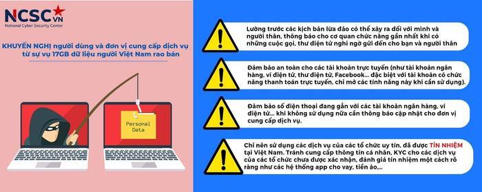 Gần 10.000 CMND, CCCD người Việt bị rao bán trên mạng: Hé lộ nguyên nhân ban đầu Ảnh 4