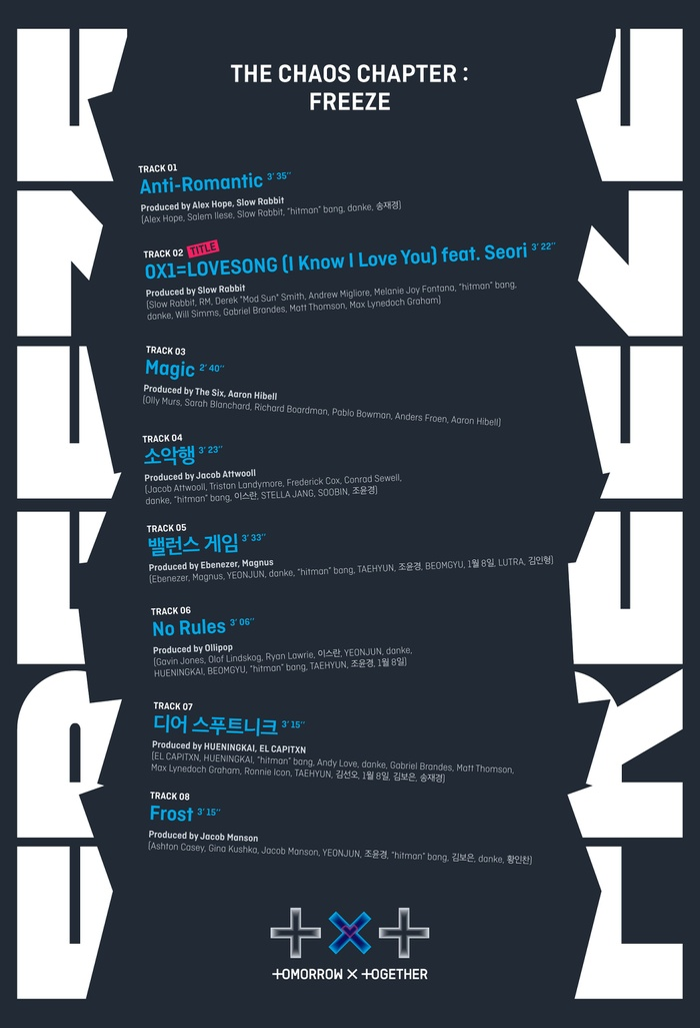 RM (BTS) tham gia viết lời cho ca khúc chủ đề mới của TXT Ảnh 1