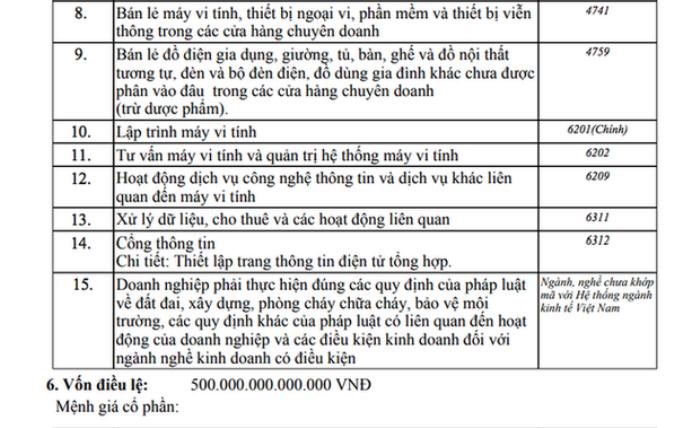 Lộ diện ông chủ 'siêu doanh nghiệp' 500 nghìn tỷ mới thành lập gây xôn xao ở Sài Gòn Ảnh 3