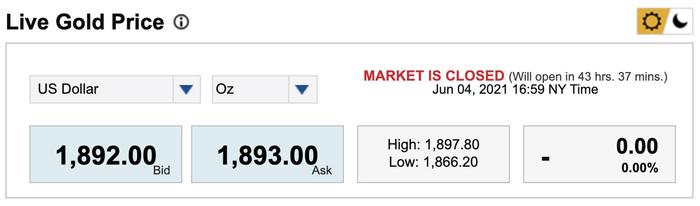 Giá vàng hôm nay 5/6: Giá vàng trong nước đảo chiều tăng mạnh Ảnh 1