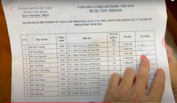 Hoài Linh bị 'tố cao' không thành thật trong việc giải thích lý do từ thiện chậm trễ cứu trợ miền Trung Ảnh 9