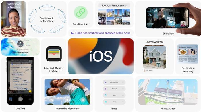 Điểm qua những tính năng 'đỉnh của chóp' trên iOS 15 mà Apple vừa ra mắt Ảnh 1