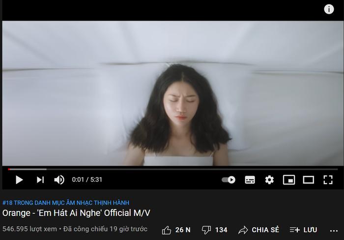 Orange mang bài hát mở màn The Heroes lên MV, chưa đầy 24 giờ đã đạt thành tích 'khủng' Ảnh 3