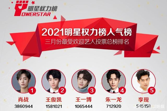 Loạt bảng xếp hạng cá nhân của Hoa ngữ bị gỡ bỏ: Cbiz chính thức bị 'giam lỏng', fan Tiêu Chiến oán trách Ảnh 9