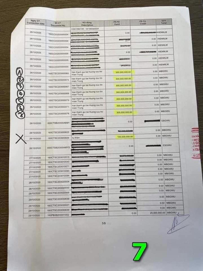 Trấn Thành bị bắt lỗi mua nước hoa hàng trăm triệu trong giấy sao kê 1.000 trang, thực hư thế nào? Ảnh 5