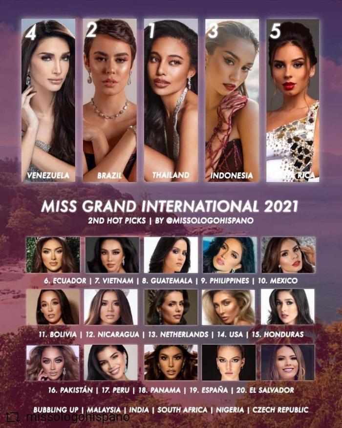 Đại diện Việt Nam - Thùy Tiên được dự đoán lọt Top 7 Miss Grand International 2021 Ảnh 3