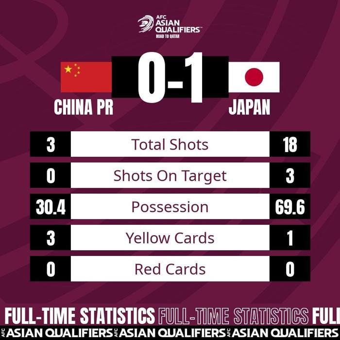 Tuyển Việt Nam khiến cho tuyển Trung Quốc xấu hổ với 'kỷ lục 3 số 0' Ảnh 1