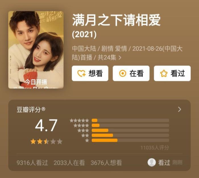 Phim 'flop' của Cúc Tịnh Y đã mở điểm Douban thấp thảm hại, nam nữ chính bị chê bai Ảnh 2